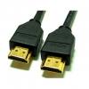 кабели DVI, HDMI, Display Port